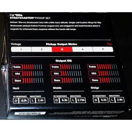 fender_custom-shop-fat-50s-stratocaster-pickups-imagen-2-thumb